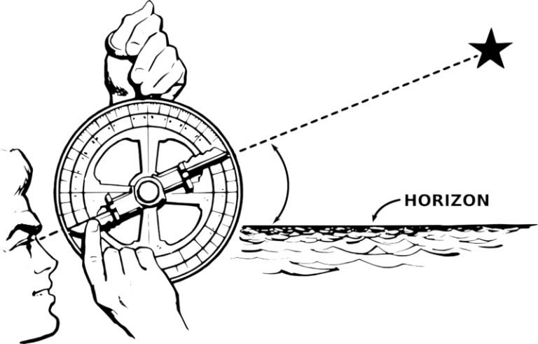 A man uses a sextant, navigation instrument to look to the horizon.